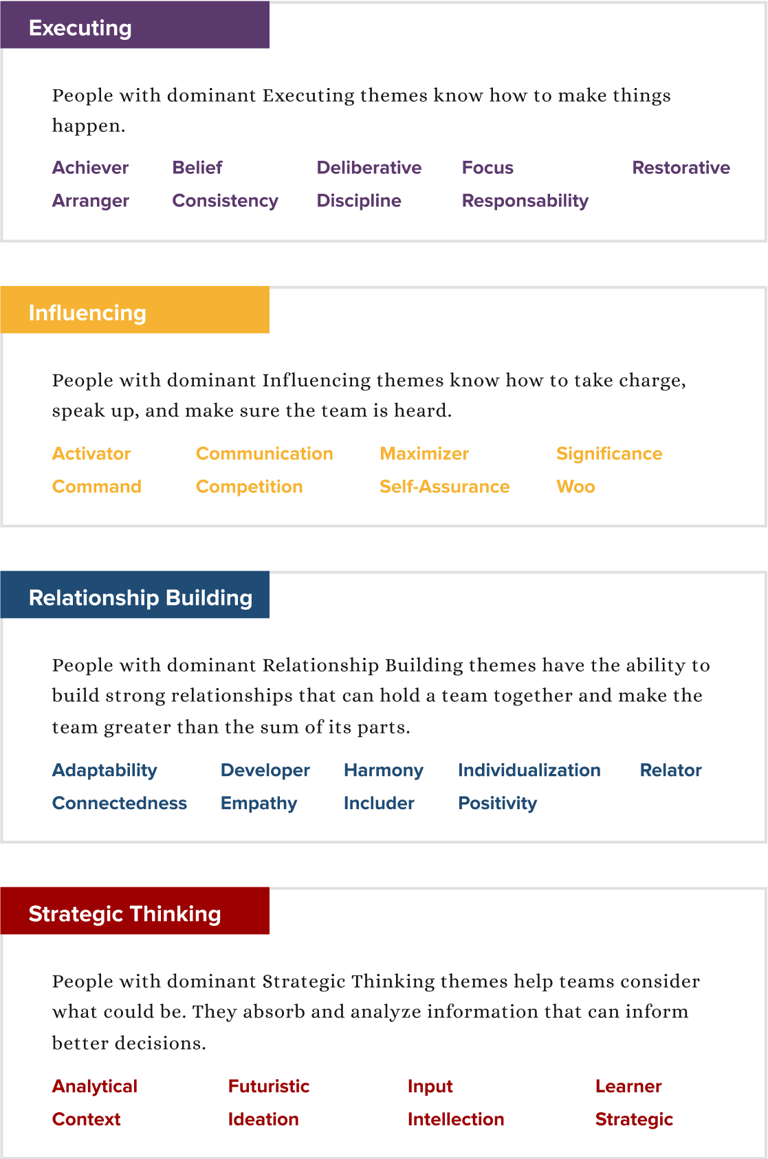 different management types